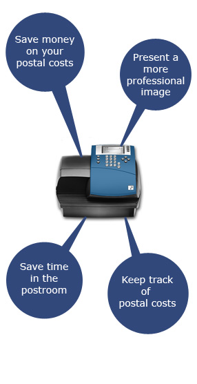 The benefits of using a franking machine